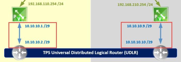 Transit Networks.jpg