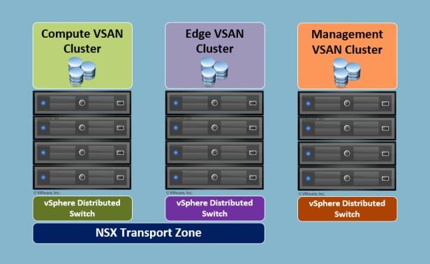 Large - Cluster Design.jpg
