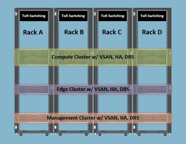 Large - Cluster Rack Diagram.jpg