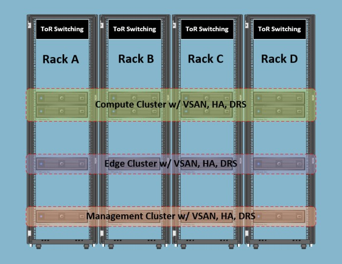 Large - Cluster Rack Diagram.jpg