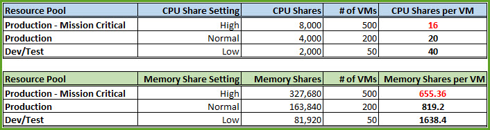 01 - Shares Table.jpg