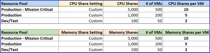 02 - Shares Table.jpg
