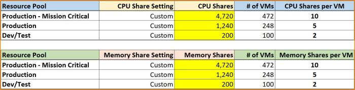 03 - Share Tables.jpg