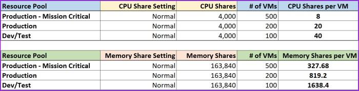 04 - Share Tables.jpg