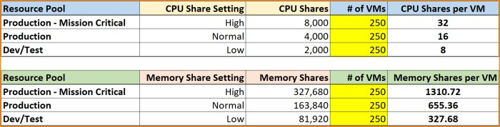05 - Share Tables.jpg
