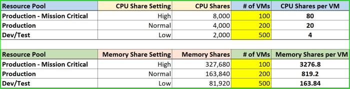 06 - Share Tables.jpg